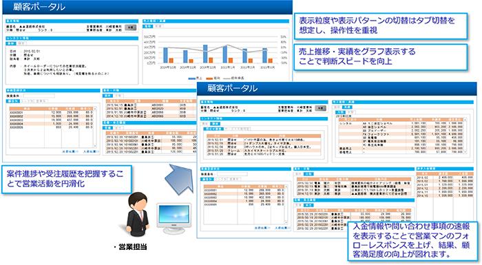 汎用データ抽出・集計、帳票作成オプション